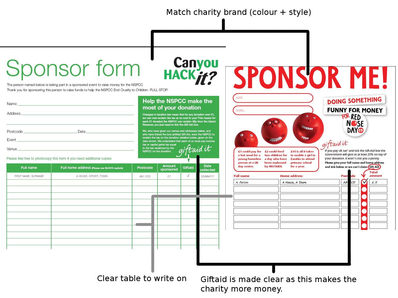 Sponsorship Form Sample invoice template receipt template – Sample Sponsor Form
